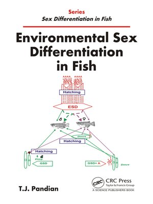 cover image of Environmental Sex Differentiation in Fish