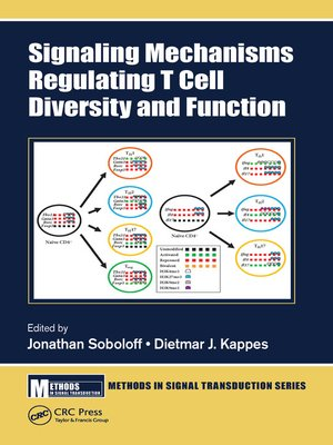cover image of Signaling Mechanisms Regulating T Cell Diversity and Function