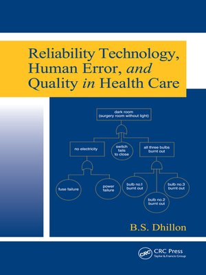 cover image of Reliability Technology, Human Error, and Quality in Health Care