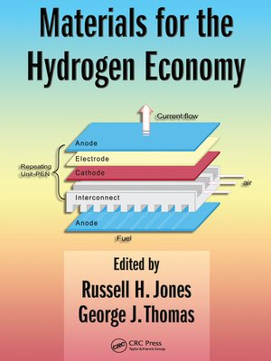 cover image of Materials for the Hydrogen Economy