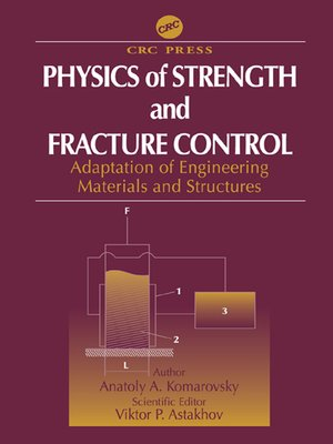 cover image of Physics of Strength and Fracture Control