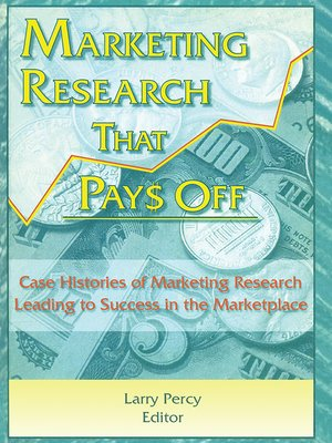 cover image of Marketing Research That Pays Off