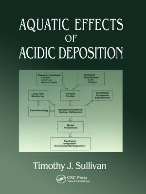 cover image of Aquatic Effects of Acidic Deposition