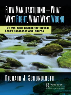 cover image of Flow Manufacturing — What Went Right, What Went Wrong