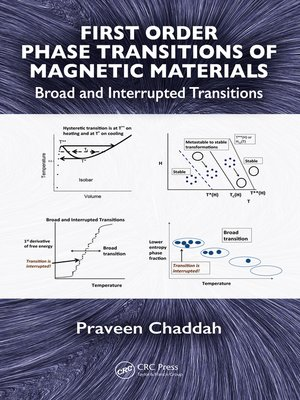 cover image of First Order Phase Transitions of Magnetic Materials