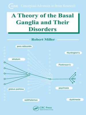 cover image of A Theory of the Basal Ganglia and Their Disorders