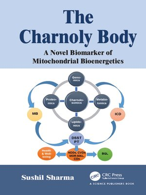 cover image of The Charnoly Body