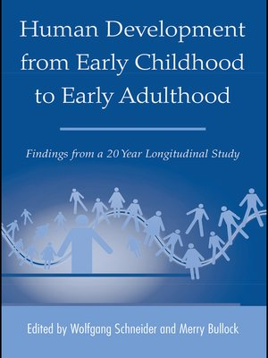 cover image of Human Development from Early Childhood to Early Adulthood