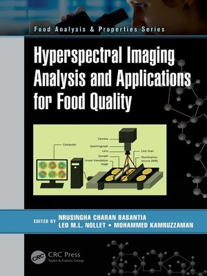 cover image of Hyperspectral Imaging Analysis and Applications for Food Quality