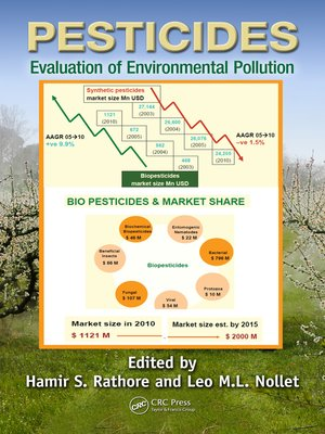 cover image of Pesticides