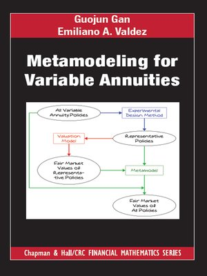 cover image of Metamodeling for Variable Annuities