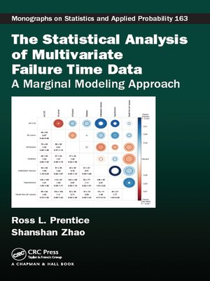 cover image of The Statistical Analysis of Multivariate Failure Time Data