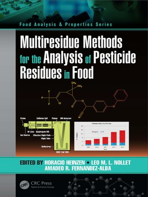 cover image of Multiresidue Methods for the Analysis of Pesticide Residues in Food