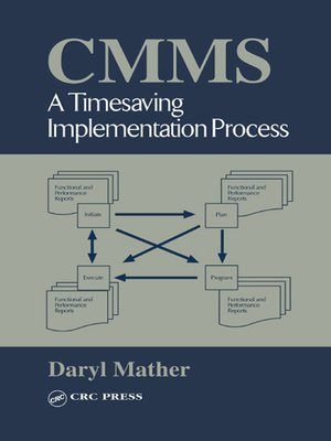 cover image of CMMS