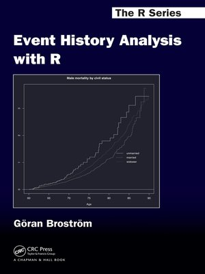cover image of Event History Analysis with R