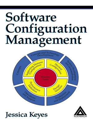 cover image of Software Configuration Management