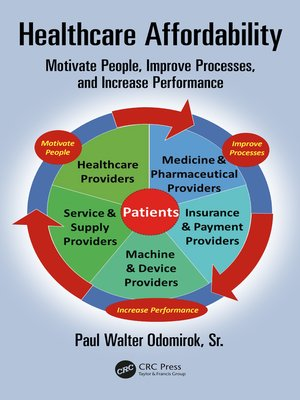 cover image of Healthcare Affordability
