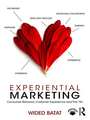 cover image of Experiential Marketing