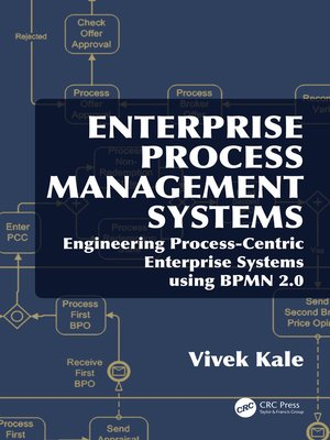 cover image of Enterprise Process Management Systems