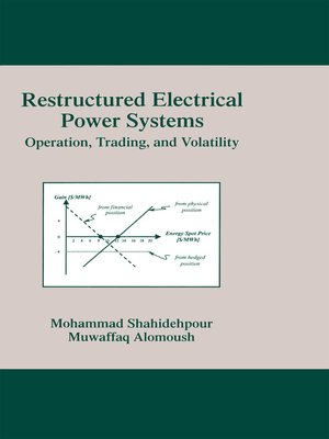 cover image of Restructured Electrical Power Systems