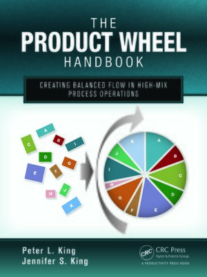 cover image of The Product Wheel Handbook