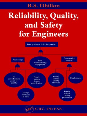 cover image of Reliability, Quality, and Safety for Engineers
