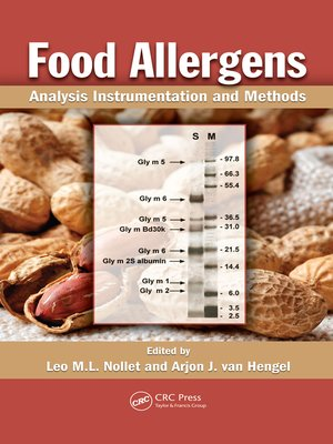 cover image of Food Allergens