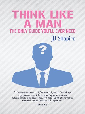 cover image of Think Like a Man
