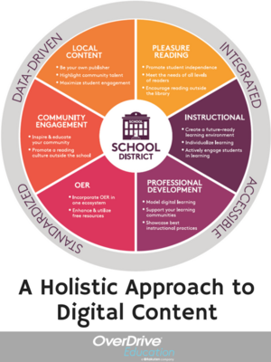 cover image of A Holistic Approach to Digital Content
