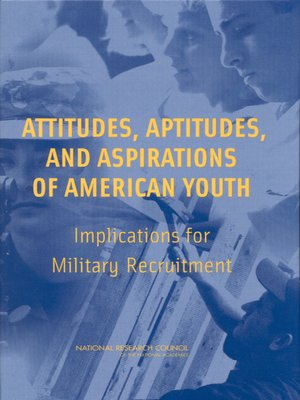 cover image of Attitudes, Aptitudes, and Aspirations of American Youth