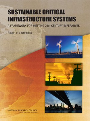 cover image of Sustainable Critical Infrastructure Systems